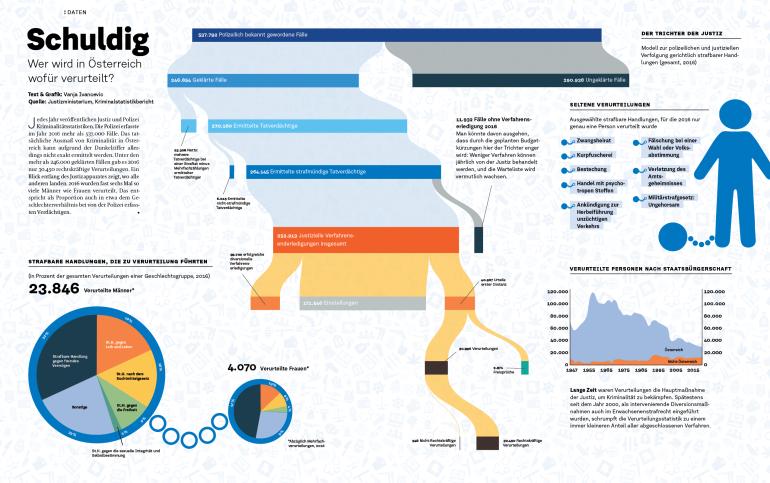 da_12-13_09-18_infografik_180827_AV_TH